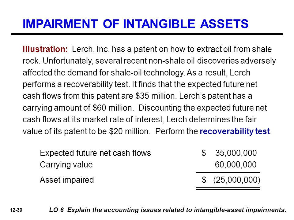 12-39 Illustration: Lerch, Inc. has a patent on how to extract oil from shale rock. Unfortunately, several recent non-shale oil discoveries adversely