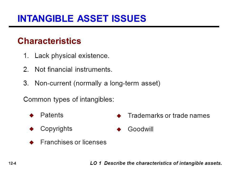 12-4 LO 1 Describe the characteristics of intangible assets. Characteristics 1.Lack physical existence. 2.Not financial instruments. 3.Non-current (no