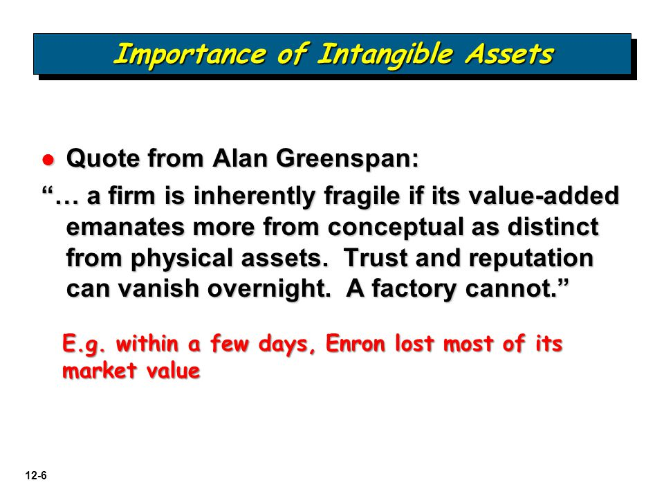 "12-6 Importance of Intangible Assets Quote from Alan Greenspan: Quote from Alan Greenspan: ""… a firm is inherently fragile if its value-added emanates"