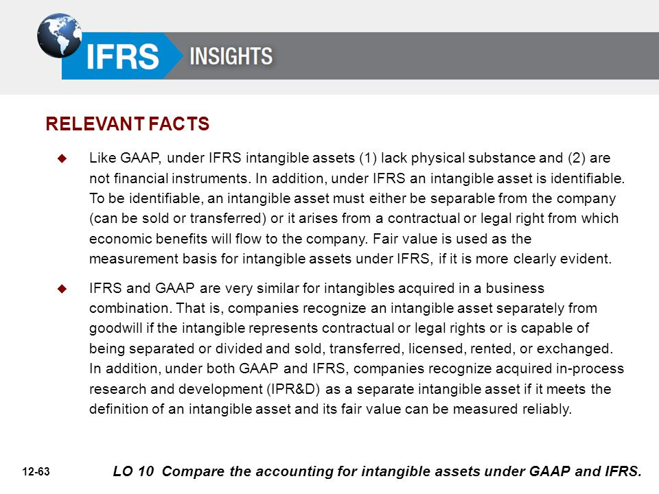 12-63 RELEVANT FACTS  Like GAAP, under IFRS intangible assets (1) lack physical substance and (2) are not financial instruments. In addition, under I