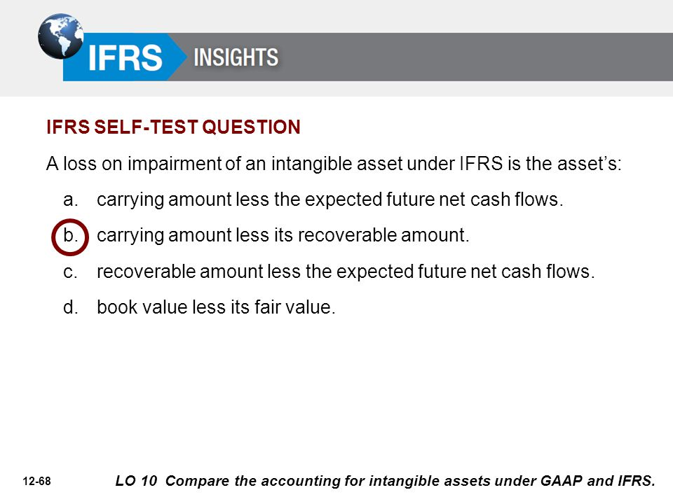 12-68 A loss on impairment of an intangible asset under IFRS is the asset's: a.carrying amount less the expected future net cash flows. b.carrying amo