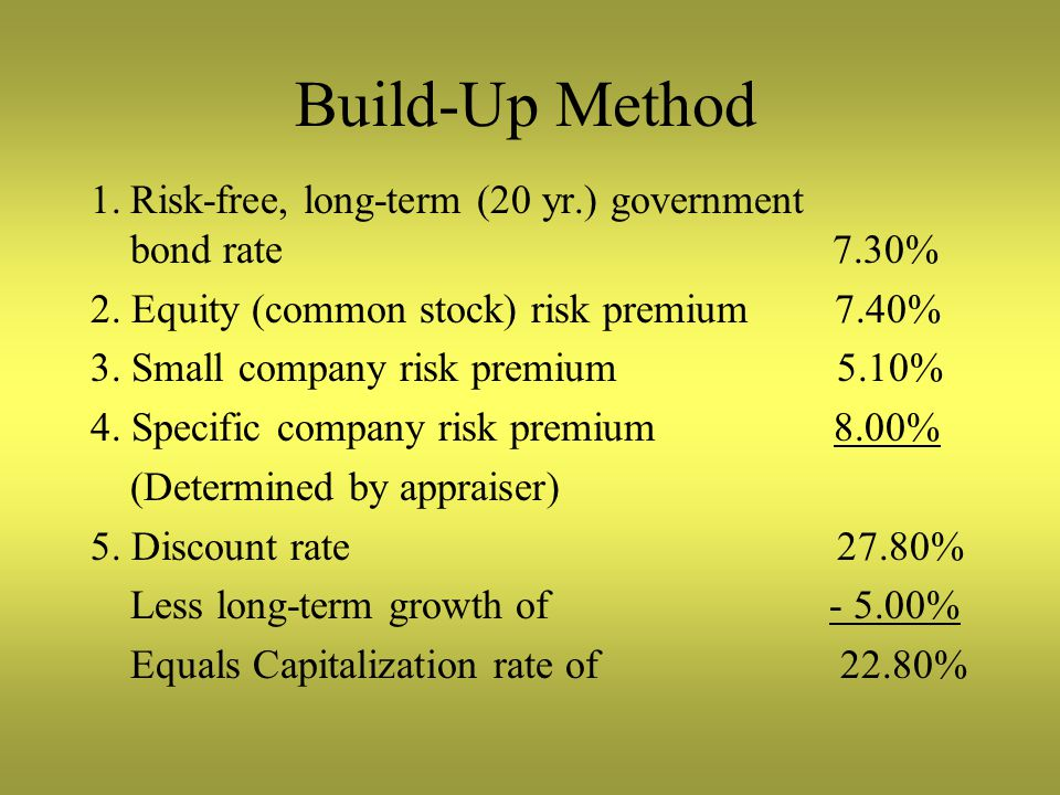 Build-Up Method 1.Risk-free, long-term (20 yr.) government bond rate7.30% 2.