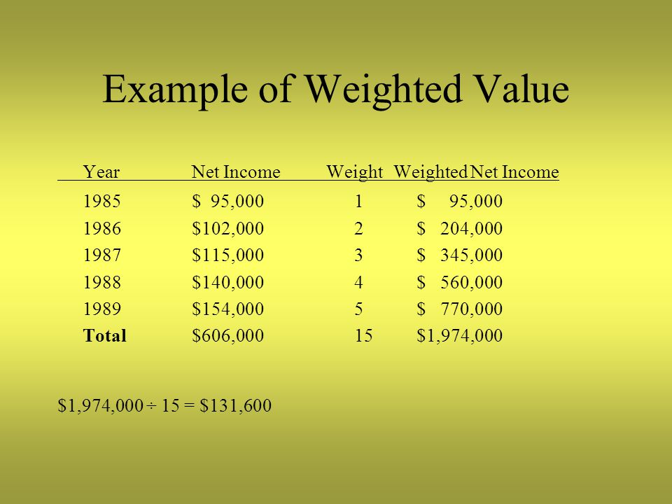 Example of Weighted Value Year Net IncomeWeightWeighted Net Income 1985$ 95,000 1 $ 95,000 1986$102,000 2 $ 204,000 1987$115,000 3 $ 345,000 1988$140,000 4 $ 560,000 1989$154,000 5 $ 770,000 Total$606,000 15 $1,974,000 $1,974,000 ÷ 15 = $131,600