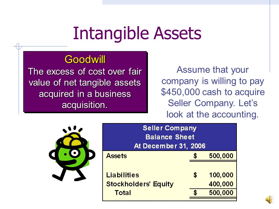 Intangible Assets (Indefinite lives) Trademarks A name or symbol that identifies a company or a product.