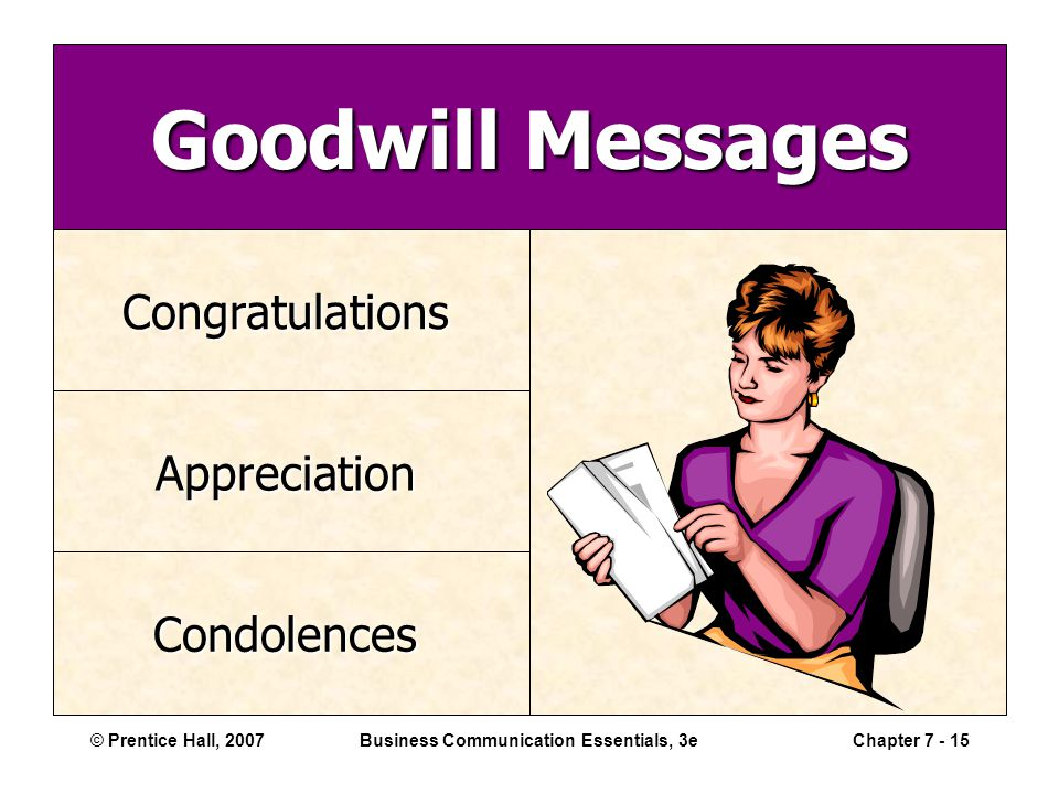 © Prentice Hall, 2007Business Communication Essentials, 3eChapter 7 - 15 Goodwill Messages Congratulations Appreciation Condolences