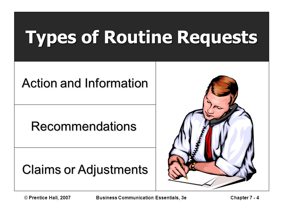 © Prentice Hall, 2007Business Communication Essentials, 3eChapter 7 - 4 Types of Routine Requests Action and Information Recommendations Claims or Adjustments