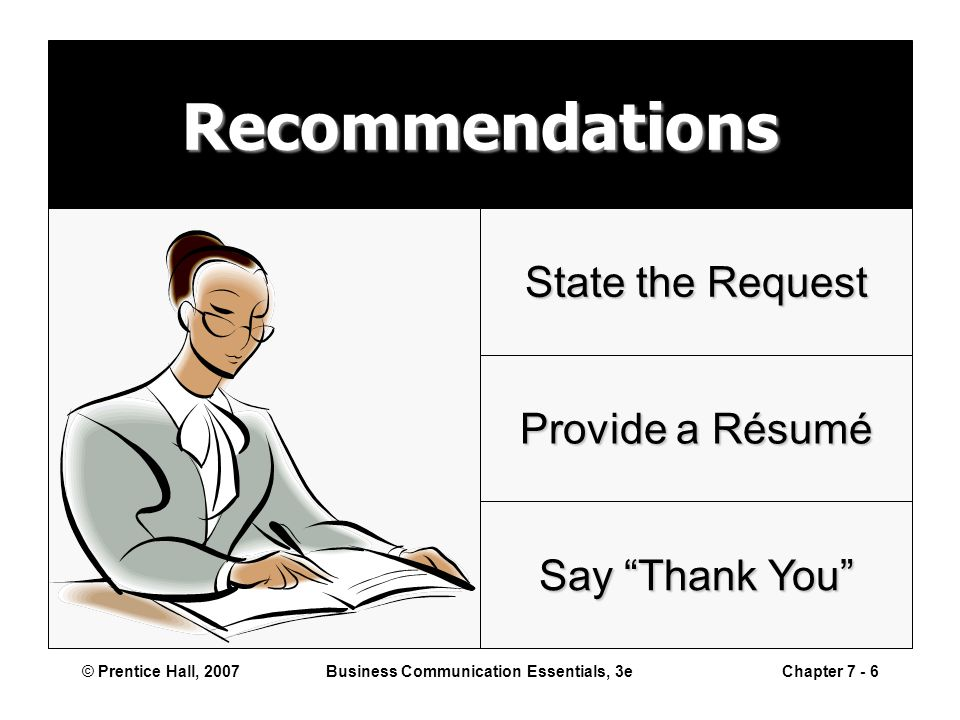 © Prentice Hall, 2007Business Communication Essentials, 3eChapter 7 - 6 Recommendations State the Request Provide a Résumé Say Thank You
