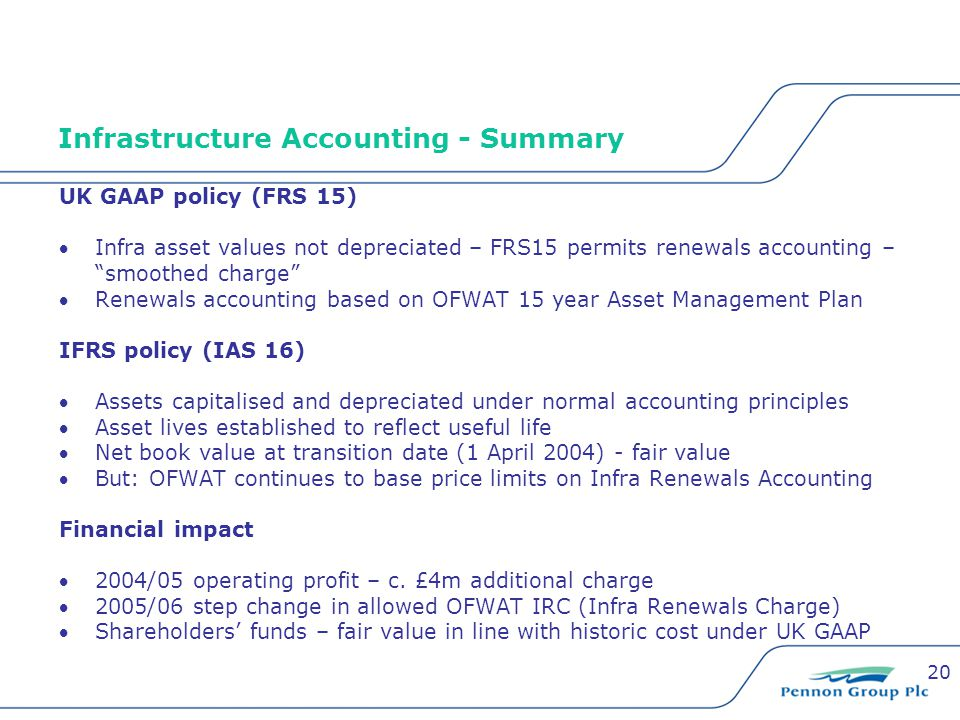 20 Infrastructure Accounting - Summary UK GAAP policy (FRS 15) Infra asset values not depreciated – FRS15 permits renewals accounting – smoothed charge Renewals accounting based on OFWAT 15 year Asset Management Plan IFRS policy (IAS 16) Assets capitalised and depreciated under normal accounting principles Asset lives established to reflect useful life Net book value at transition date (1 April 2004) - fair value But: OFWAT continues to base price limits on Infra Renewals Accounting Financial impact 2004/05 operating profit – c.
