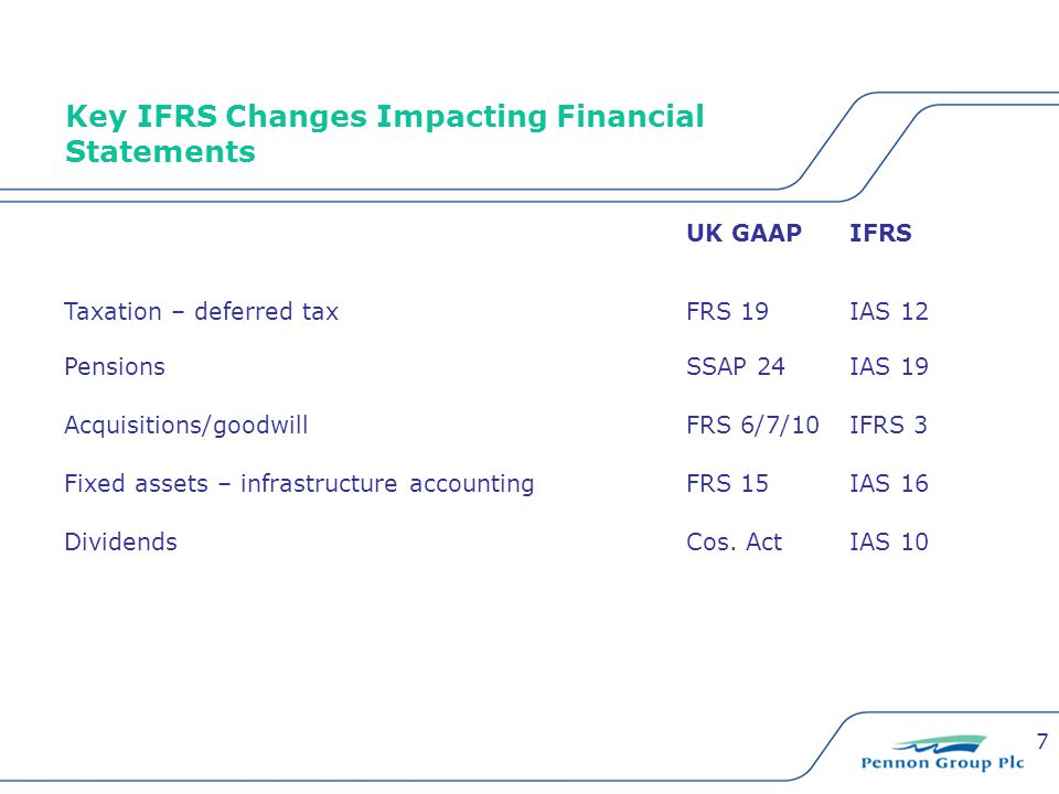 8 Items not Impacted by IFRS Cash balances and cash flows Financial strength and flexibility Debt covenant compliance Frozen GAAP Deferred tax carve out Dividends Paid from current year profit