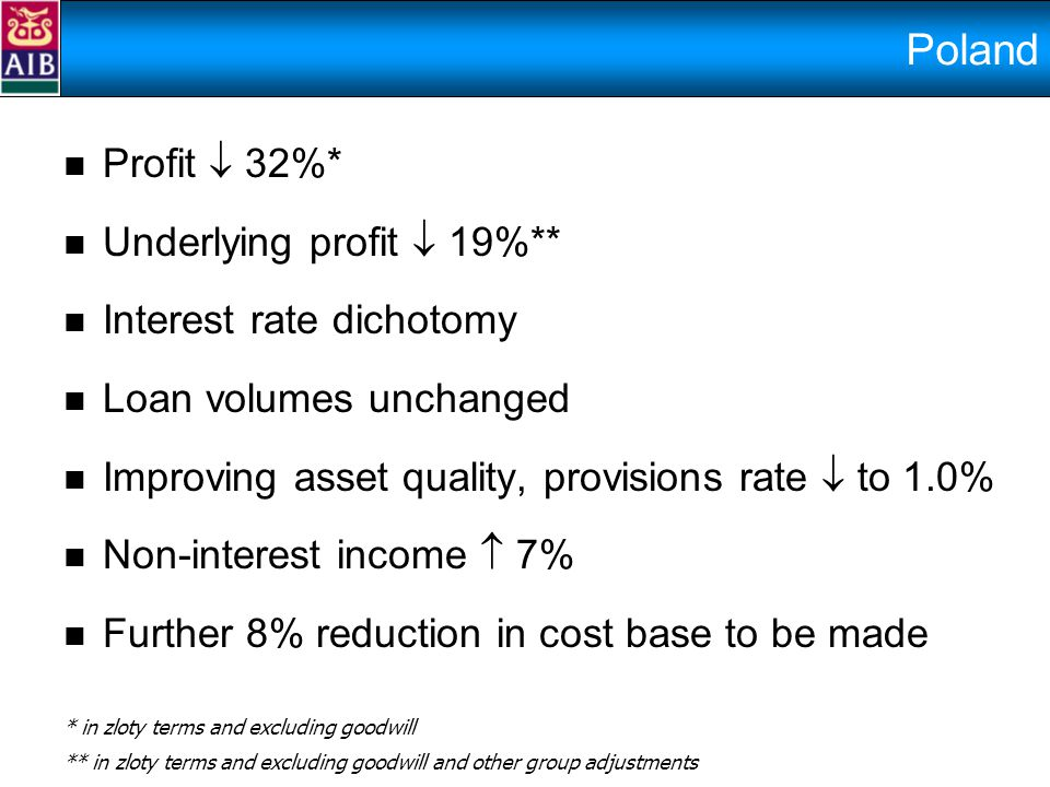 Poland Profit  32%* Underlying profit  19%** Interest rate dichotomy Loan volumes unchanged Improving asset quality, provisions rate  to 1.0% Non-interest income  7% Further 8% reduction in cost base to be made * in zloty terms and excluding goodwill ** in zloty terms and excluding goodwill and other group adjustments