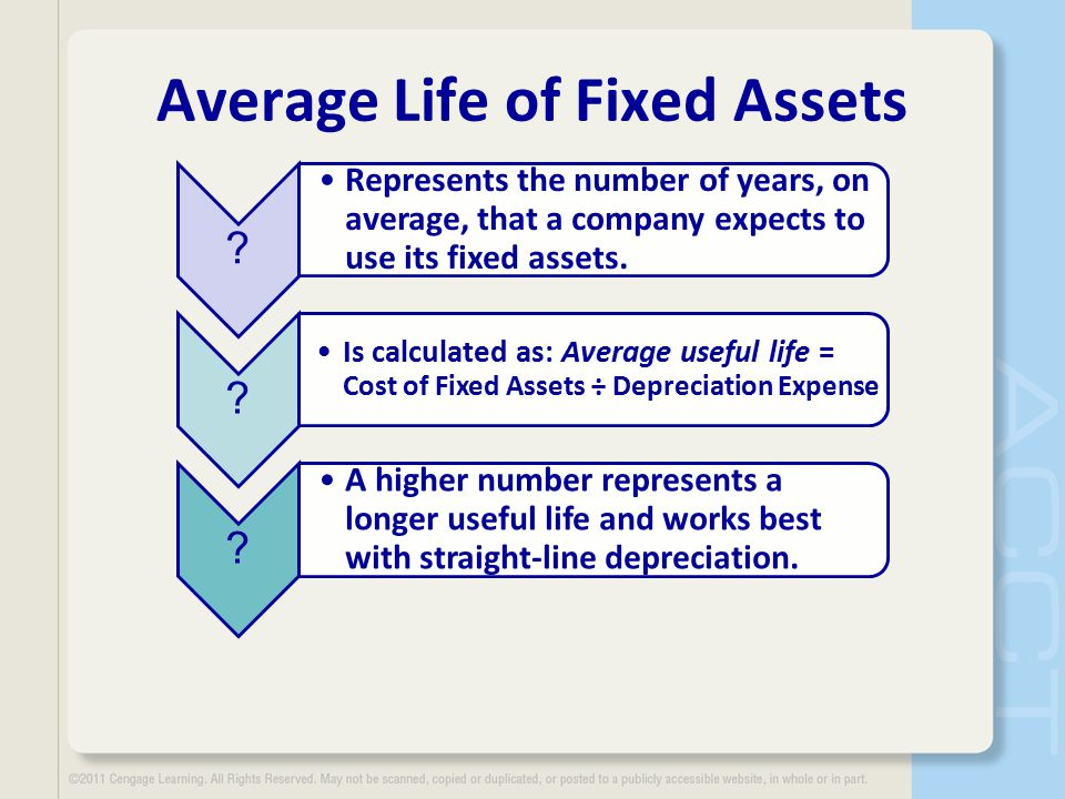 Average Life of Fixed Assets