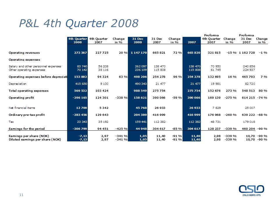 11 P&L 4th Quarter 2008