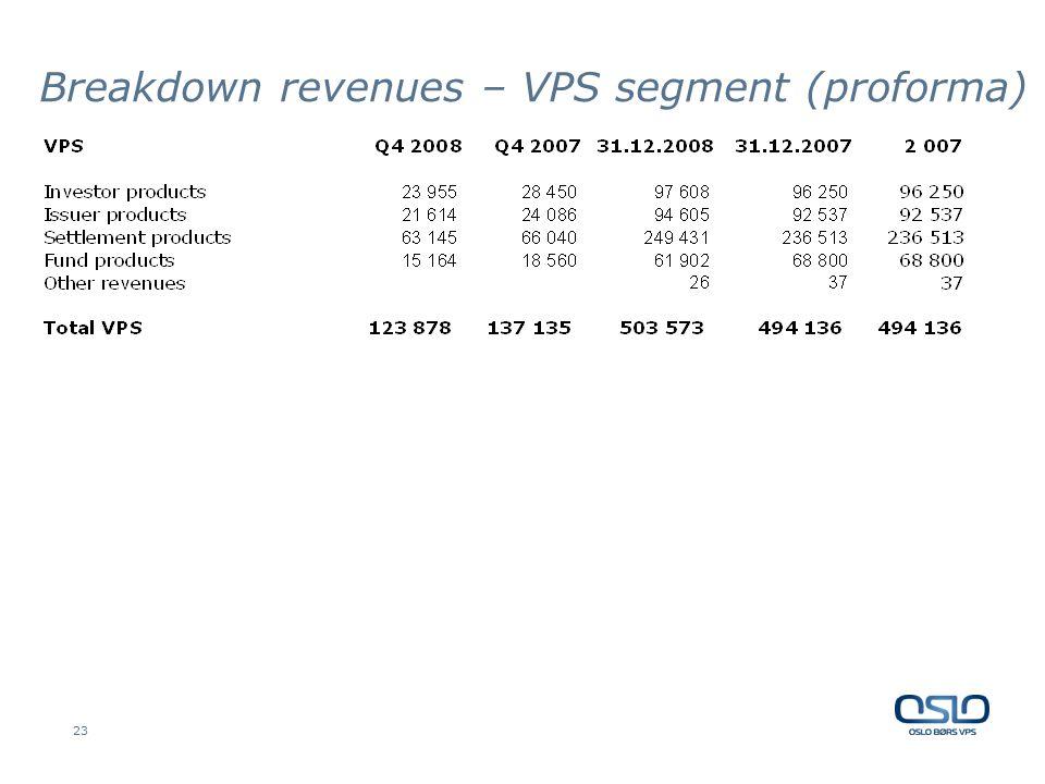 23 Breakdown revenues – VPS segment (proforma)