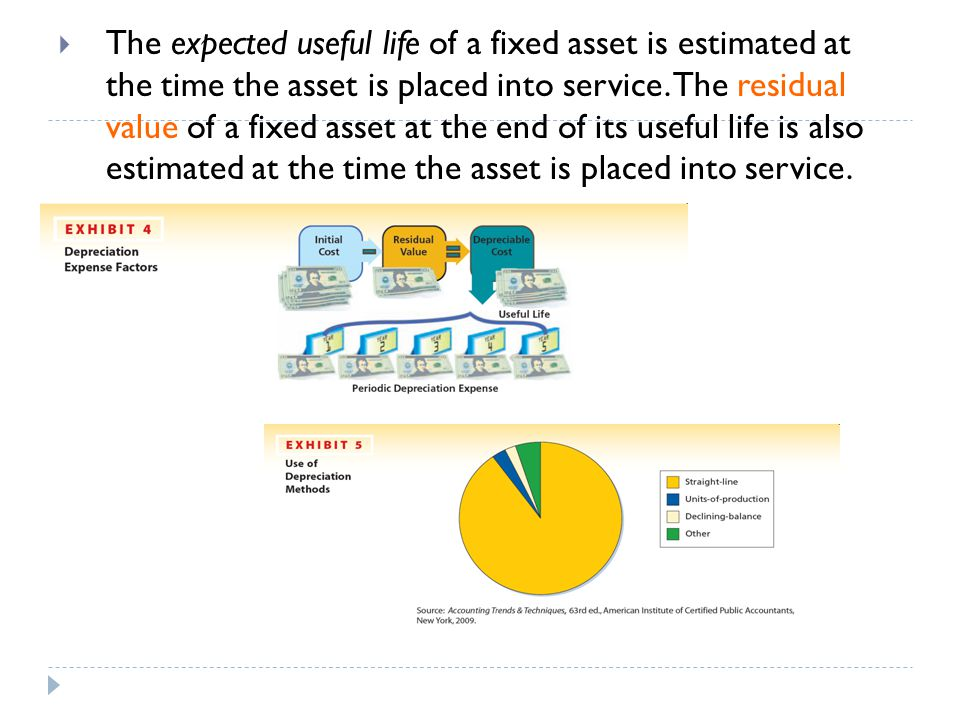  The expected useful life of a fixed asset is estimated at the time the asset is placed into service. The residual value of a fixed asset at the end