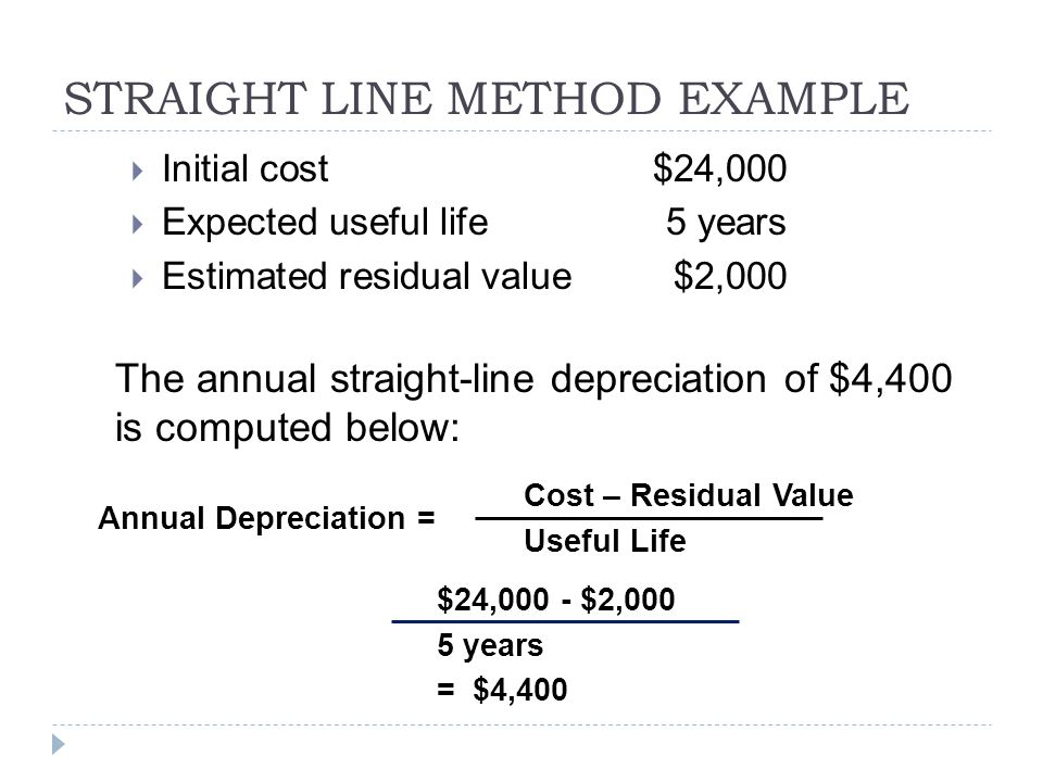 STRAIGHT LINE METHOD EXAMPLE  Initial cost$24,000  Expected useful life5 years  Estimated residual value$2,000 The annual straight-line depreciatio
