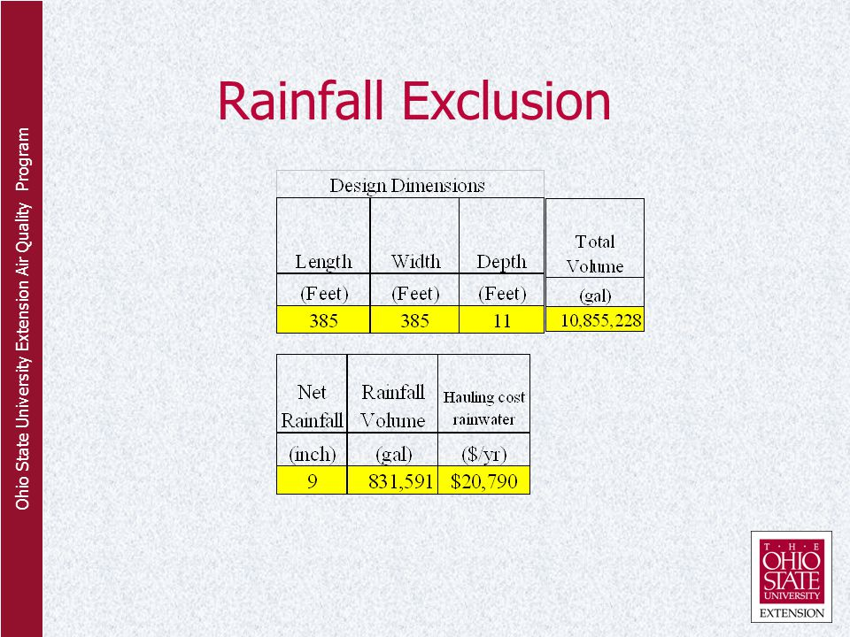 Ohio State University Extension Air Quality Program Rainfall Exclusion