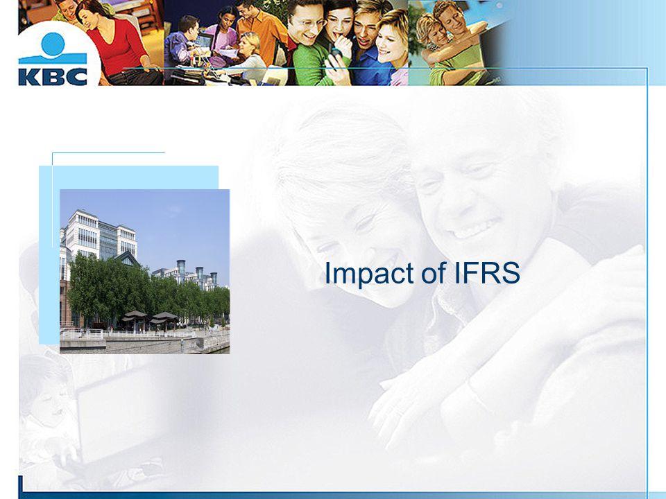 Impact of IFRS Foto gebouw