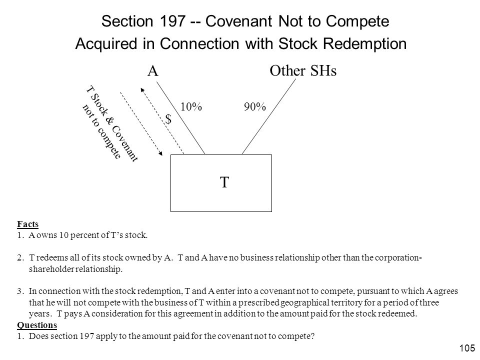 105 Section 197 -- Covenant Not to Compete Acquired in Connection with Stock Redemption T A $ 10% T Stock & Covenant not to compete Facts 1. A owns 10