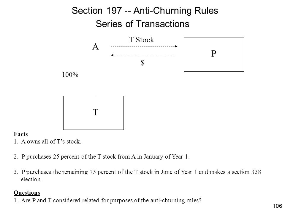 106 Section 197 -- Anti-Churning Rules Series of Transactions T P A $ 100% T Stock Facts 1. A owns all of T's stock. 2. P purchases 25 percent of the
