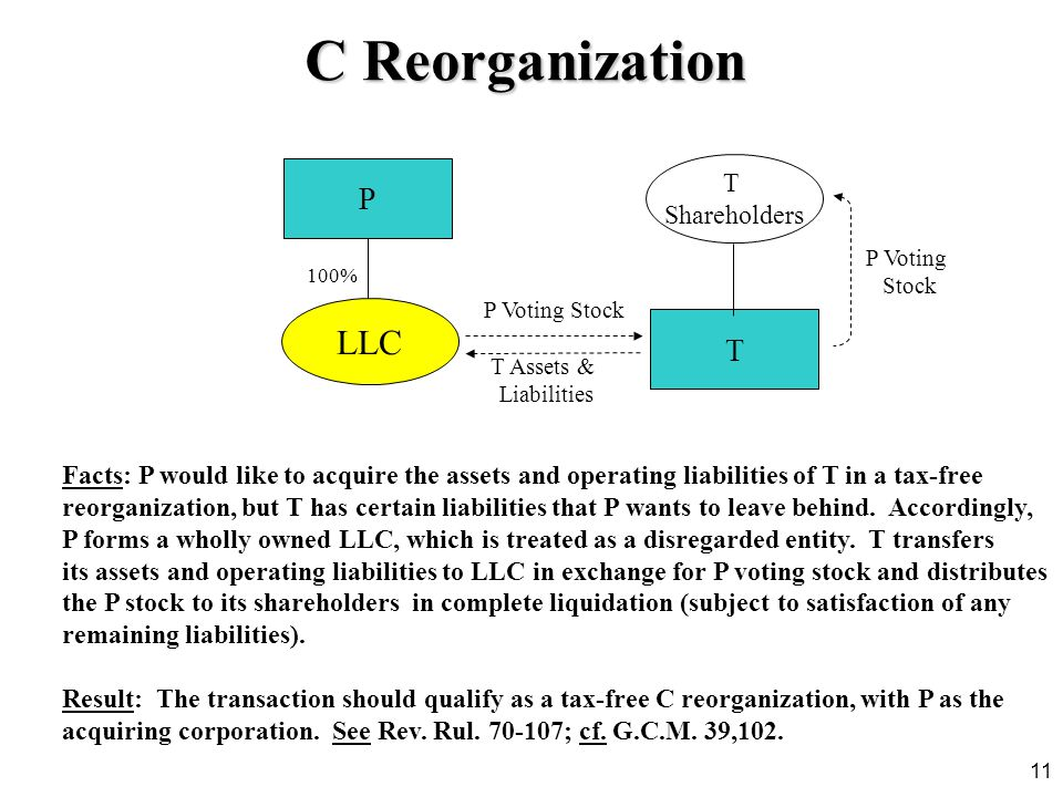 11 Facts: P would like to acquire the assets and operating liabilities of T in a tax-free reorganization, but T has certain liabilities that P wants t