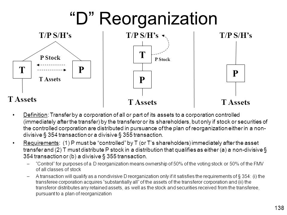 """138 """"D"""" Reorganization T P Stock T Assets T/P S/H's T Assets P P T T/P S/H's T Assets P T/P S/H's Definition: Transfer by a corporation of all or part"""