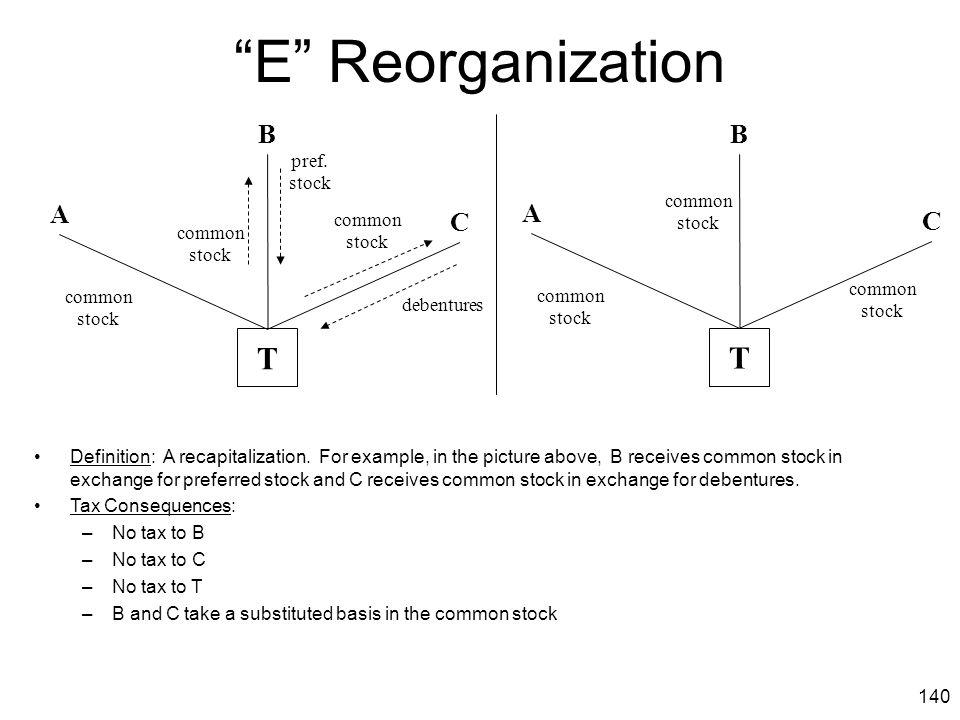 """140 """"E"""" Reorganization T A B C common stock pref. stock debentures common stock common stock T A B C common stock common stock common stock Definition"""