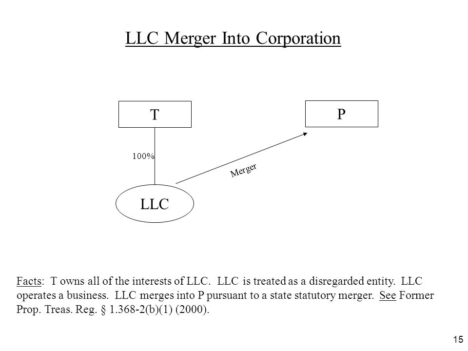 15 LLC Merger Into Corporation Facts: T owns all of the interests of LLC. LLC is treated as a disregarded entity. LLC operates a business. LLC merges