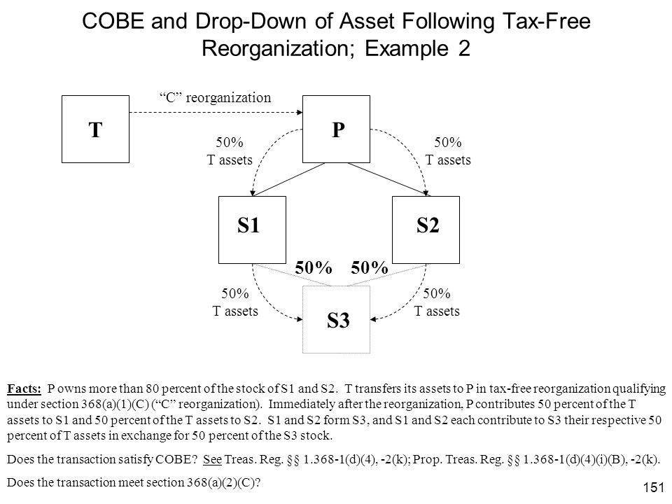 """151 COBE and Drop-Down of Asset Following Tax-Free Reorganization; Example 2 P S1S2 50% T assets S3 50% 50% T assets T """"C"""" reorganization Facts: P own"""