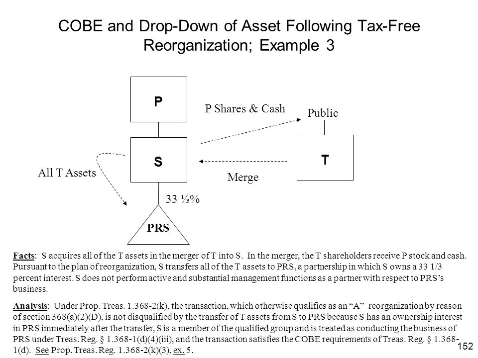 152 COBE and Drop-Down of Asset Following Tax-Free Reorganization; Example 3 P S PRS T Merge Public P Shares & Cash All T Assets 33 ⅓% Facts: S acquir