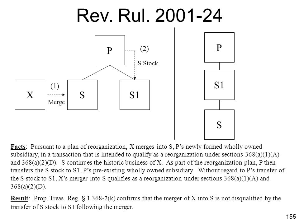 155 Rev. Rul. 2001-24 Facts: Pursuant to a plan of reorganization, X merges into S, P's newly formed wholly owned subsidiary, in a transaction that is