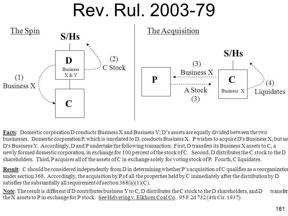 161 Rev. Rul. 2003-79 Facts: Domestic corporation D conducts Business X and Business Y; D's assets are equally divided between the two businesses. Dom