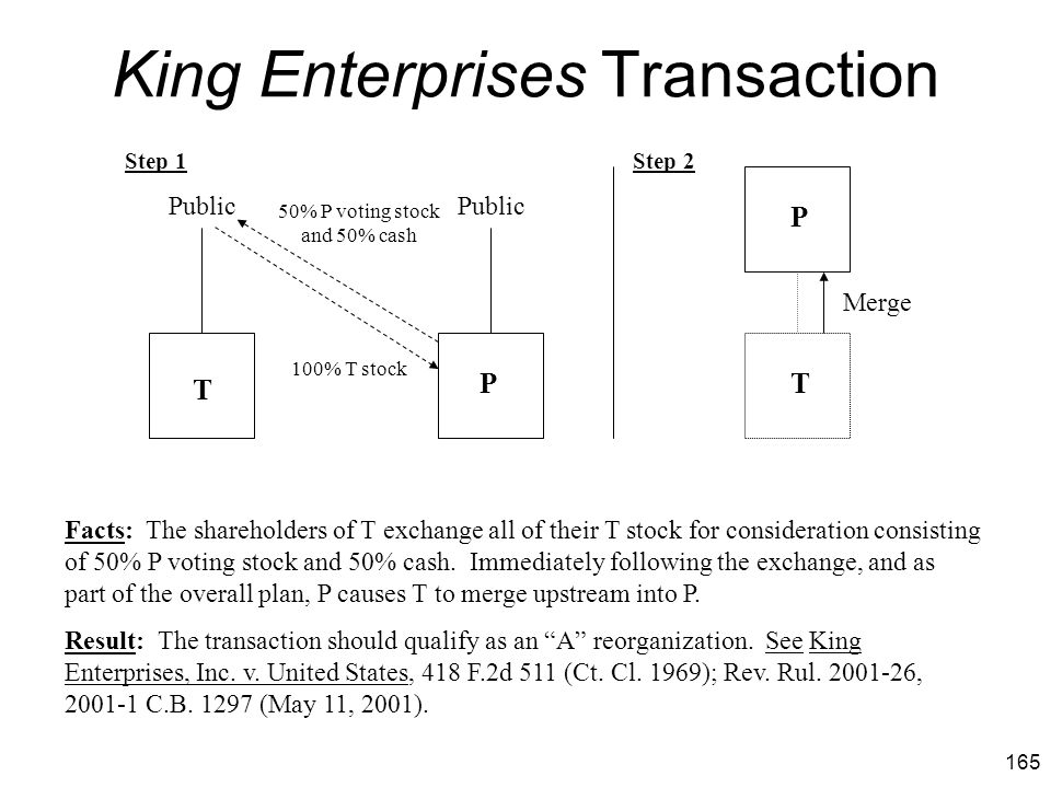 165 King Enterprises Transaction P T 50% P voting stock and 50% cash P T Merge 100% T stock Public Step 1Step 2 Facts: The shareholders of T exchange