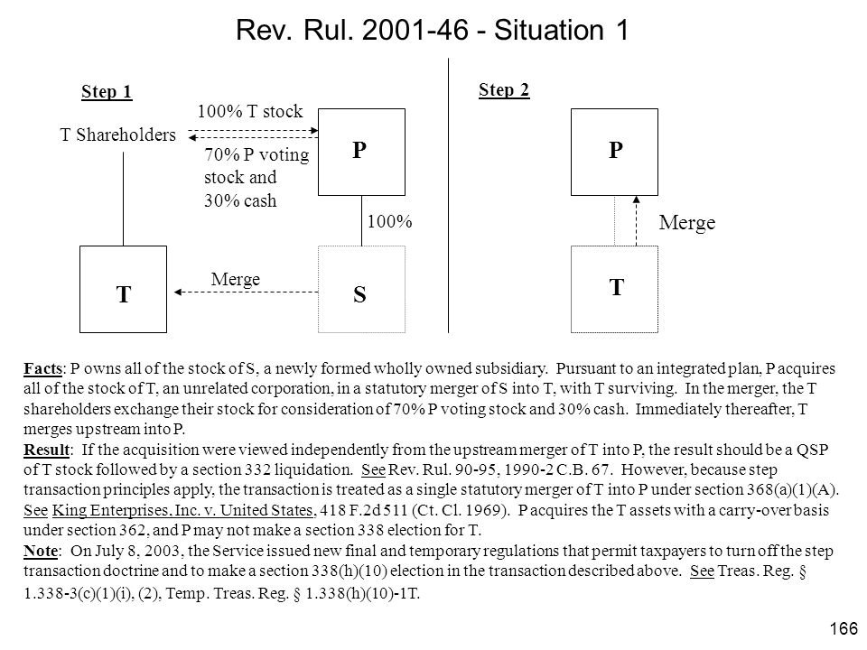 166 Rev. Rul. 2001-46 - Situation 1 Facts: P owns all of the stock of S, a newly formed wholly owned subsidiary. Pursuant to an integrated plan, P acq