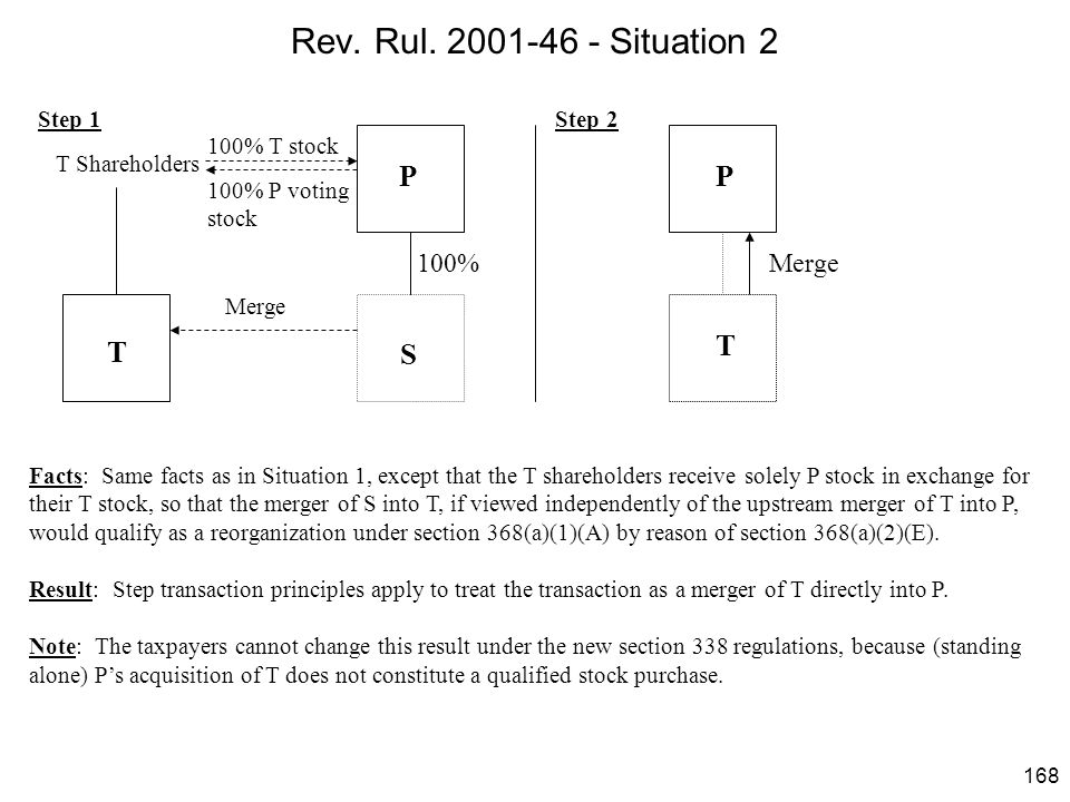 168 Rev. Rul. 2001-46 - Situation 2 Facts: Same facts as in Situation 1, except that the T shareholders receive solely P stock in exchange for their T