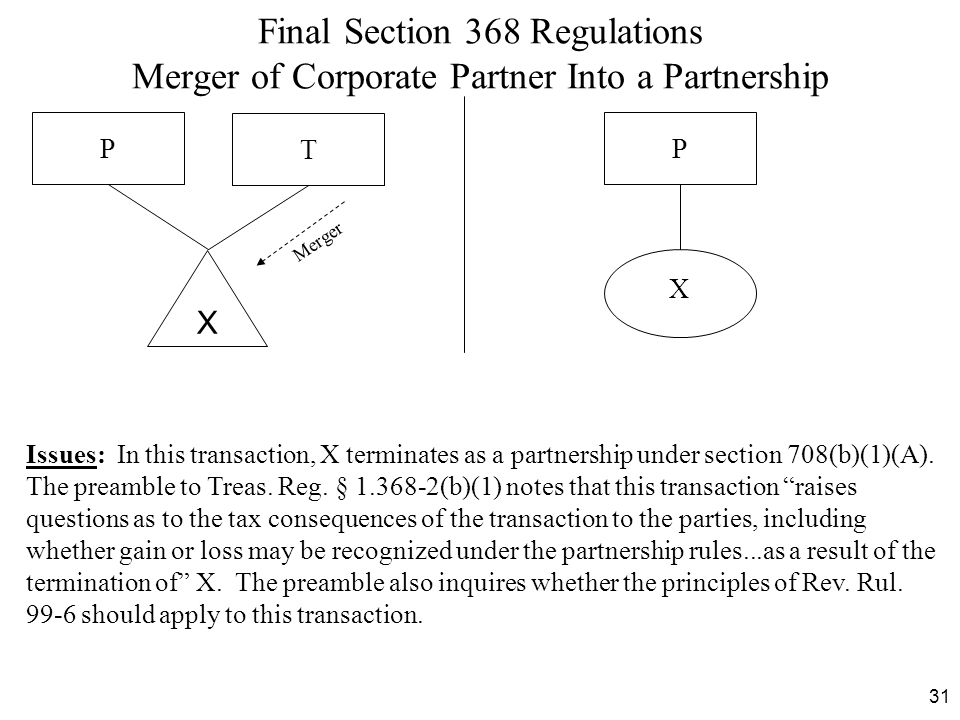 31 Final Section 368 Regulations Merger of Corporate Partner Into a Partnership T P Merger P X Issues: In this transaction, X terminates as a partners