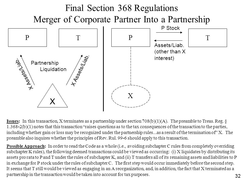 32 Final Section 368 Regulations Merger of Corporate Partner Into a Partnership T P X Issues: In this transaction, X terminates as a partnership under
