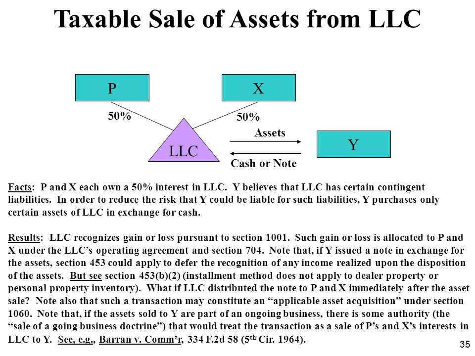 35 Taxable Sale of Assets from LLC Facts: P and X each own a 50% interest in LLC. Y believes that LLC has certain contingent liabilities. In order to