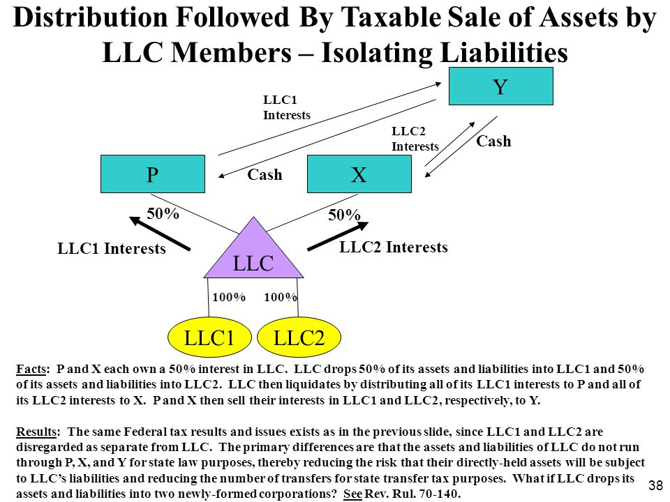 38 Distribution Followed By Taxable Sale of Assets by LLC Members – Isolating Liabilities Facts: P and X each own a 50% interest in LLC. LLC drops 50%