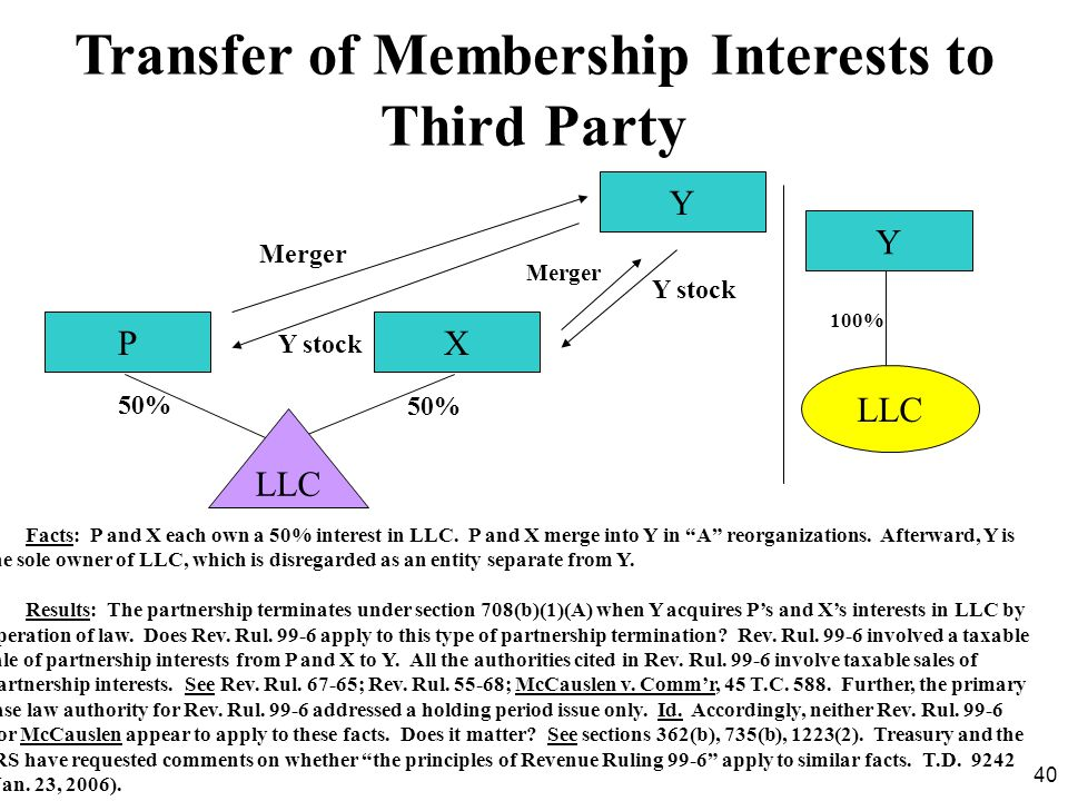 """40 Transfer of Membership Interests to Third Party Facts: P and X each own a 50% interest in LLC. P and X merge into Y in """"A"""" reorganizations. Afterwa"""
