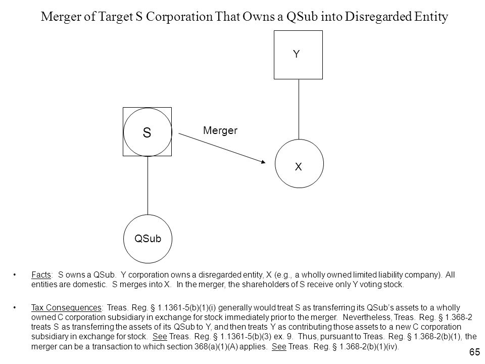 65 QSub Y Merger S X Merger of Target S Corporation That Owns a QSub into Disregarded Entity Facts: S owns a QSub. Y corporation owns a disregarded en
