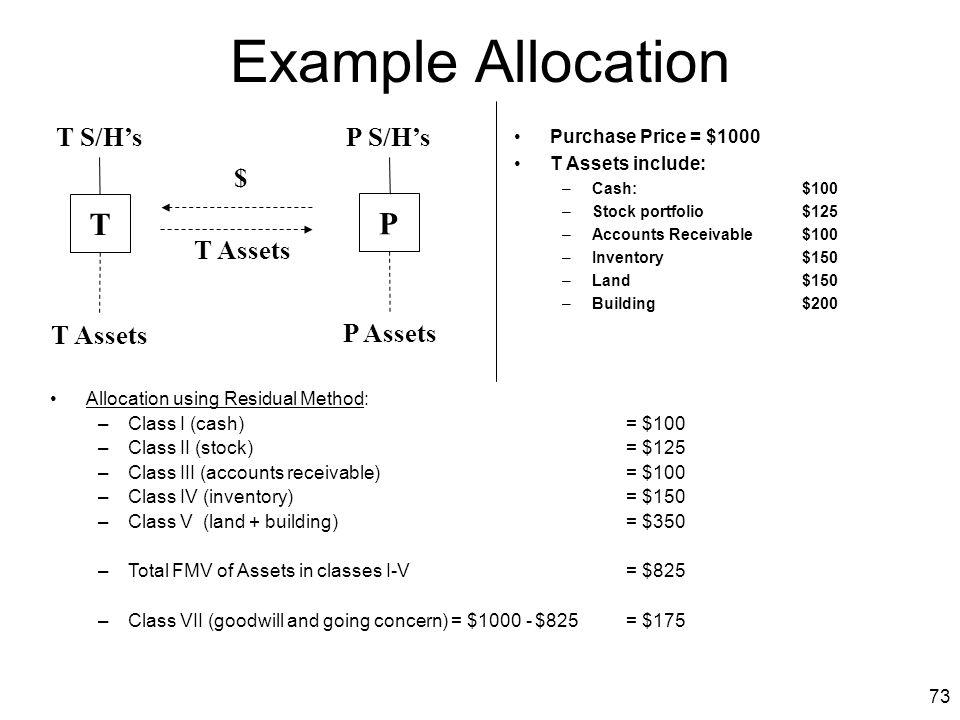 73 Example Allocation T $ T Assets P S/H'sT S/H's T Assets P Assets P Purchase Price = $1000 T Assets include: –Cash:$100 –Stock portfolio$125 –Accoun