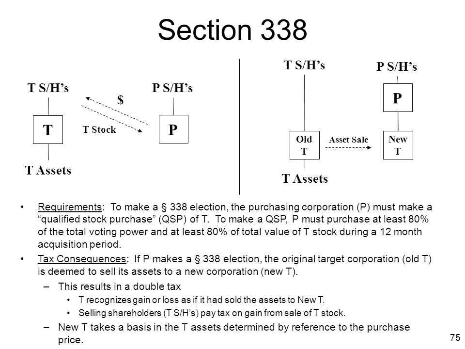 75 Section 338 T P S/H'sT S/H's T Assets P New T P S/H's P Old T Asset Sale Requirements: To make a § 338 election, the purchasing corporation (P) mus