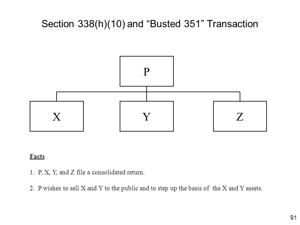 """91 Section 338(h)(10) and """"Busted 351"""" Transaction P ZXY Facts 1. P, X, Y, and Z file a consolidated return. 2. P wishes to sell X and Y to the public"""