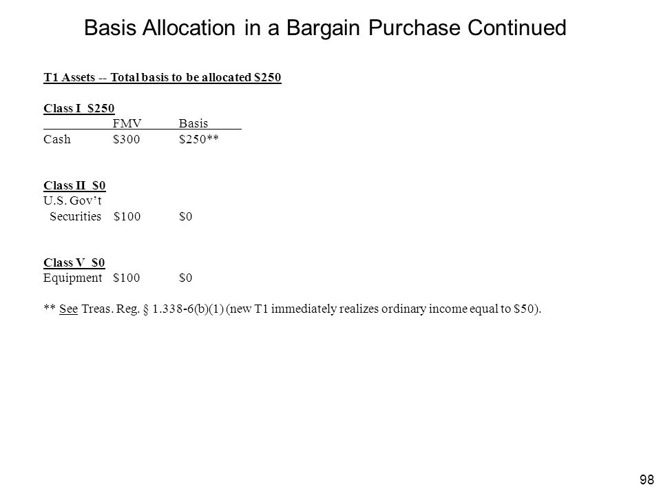 98 Basis Allocation in a Bargain Purchase Continued T1 Assets -- Total basis to be allocated $250 Class I $250 FMV Basis Cash $300 $250** Class II $0