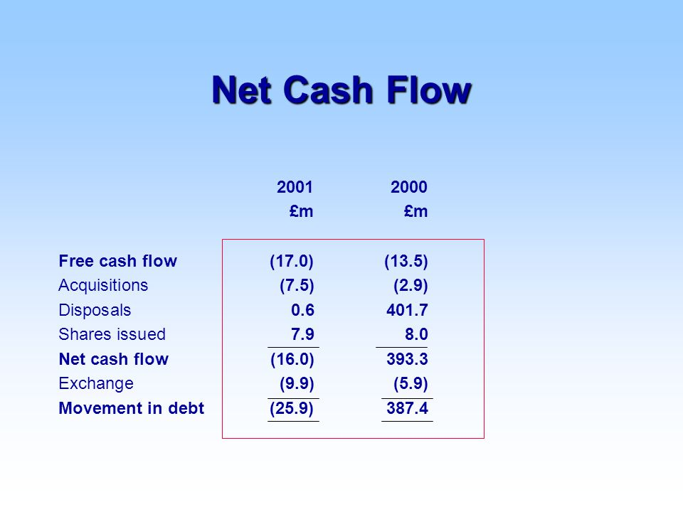 Net Cash Flow 20012000£m Free cash flow(17.0) (13.5) Acquisitions(7.5) (2.9) Disposals 0.6 401.7 Shares issued 7.9 8.0 Net cash flow (16.0)393.3 Exchange (9.9) (5.9) Movement in debt(25.9)387.4