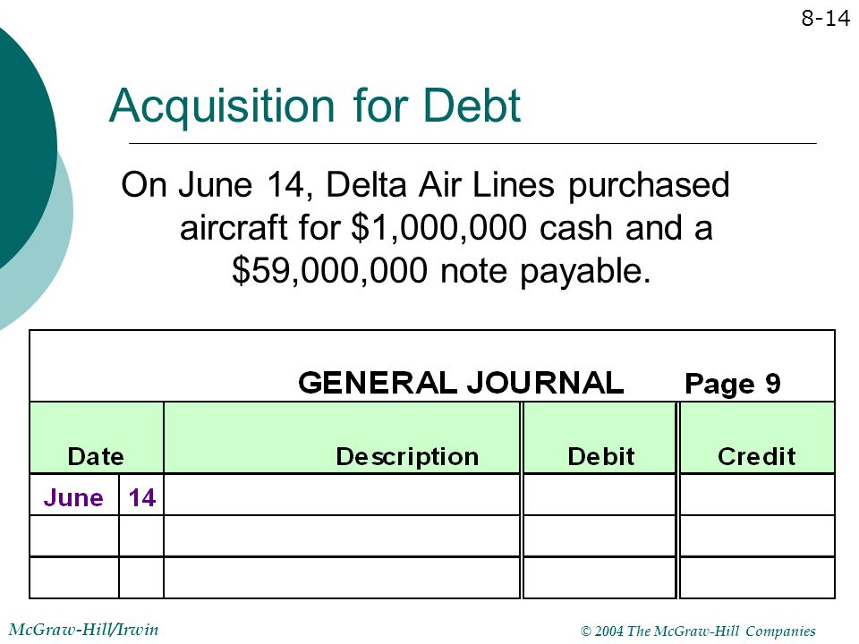 © 2004 The McGraw-Hill Companies McGraw-Hill/Irwin 8-14 Acquisition for Debt On June 14, Delta Air Lines purchased aircraft for $1,000,000 cash and a
