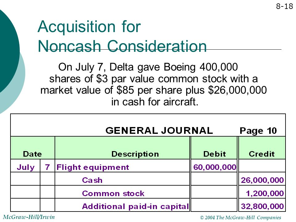 © 2004 The McGraw-Hill Companies McGraw-Hill/Irwin 8-18 Acquisition for Noncash Consideration On July 7, Delta gave Boeing 400,000 shares of $3 par va