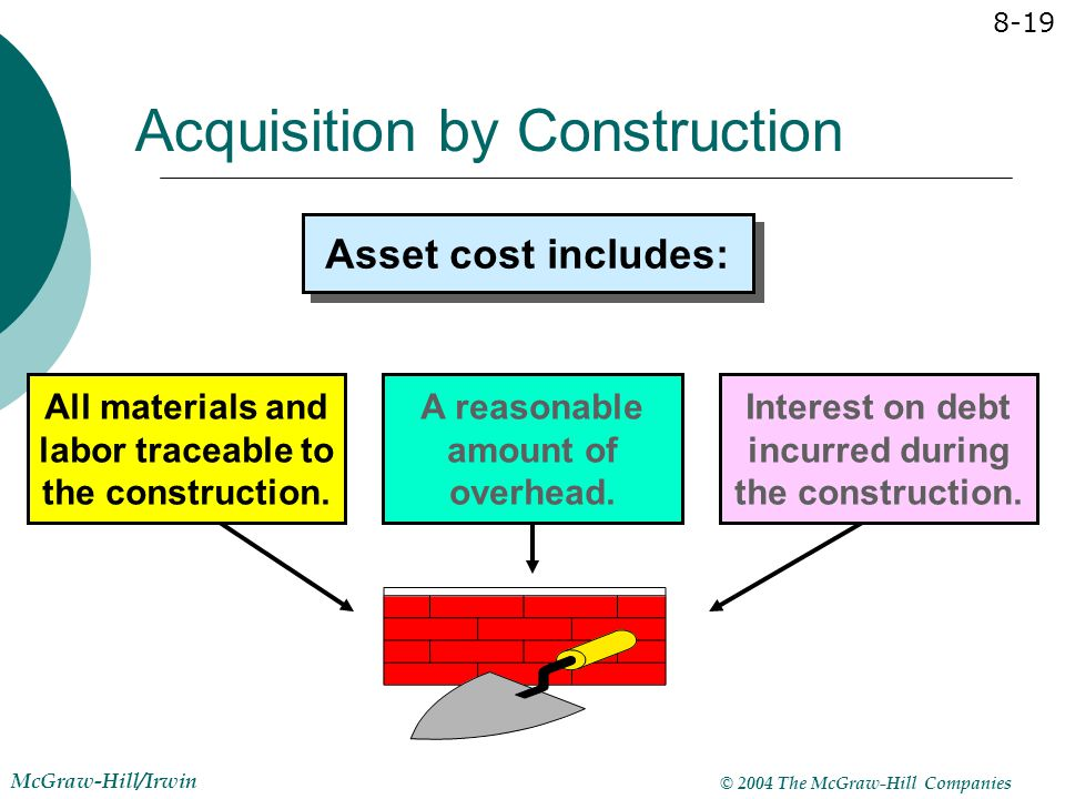 © 2004 The McGraw-Hill Companies McGraw-Hill/Irwin 8-19 Acquisition by Construction Asset cost includes: All materials and labor traceable to the cons
