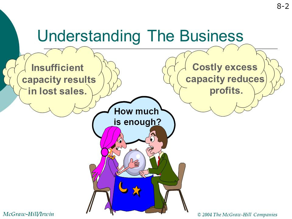 © 2004 The McGraw-Hill Companies McGraw-Hill/Irwin 8-2 Understanding The Business How much is enough? Insufficient capacity results in lost sales. Cos