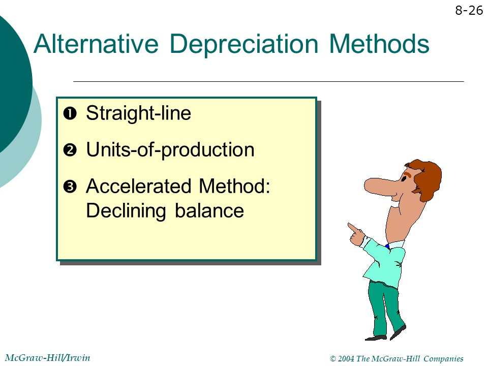 © 2004 The McGraw-Hill Companies McGraw-Hill/Irwin 8-26 Alternative Depreciation Methods  Straight-line  Units-of-production  Accelerated Method: D